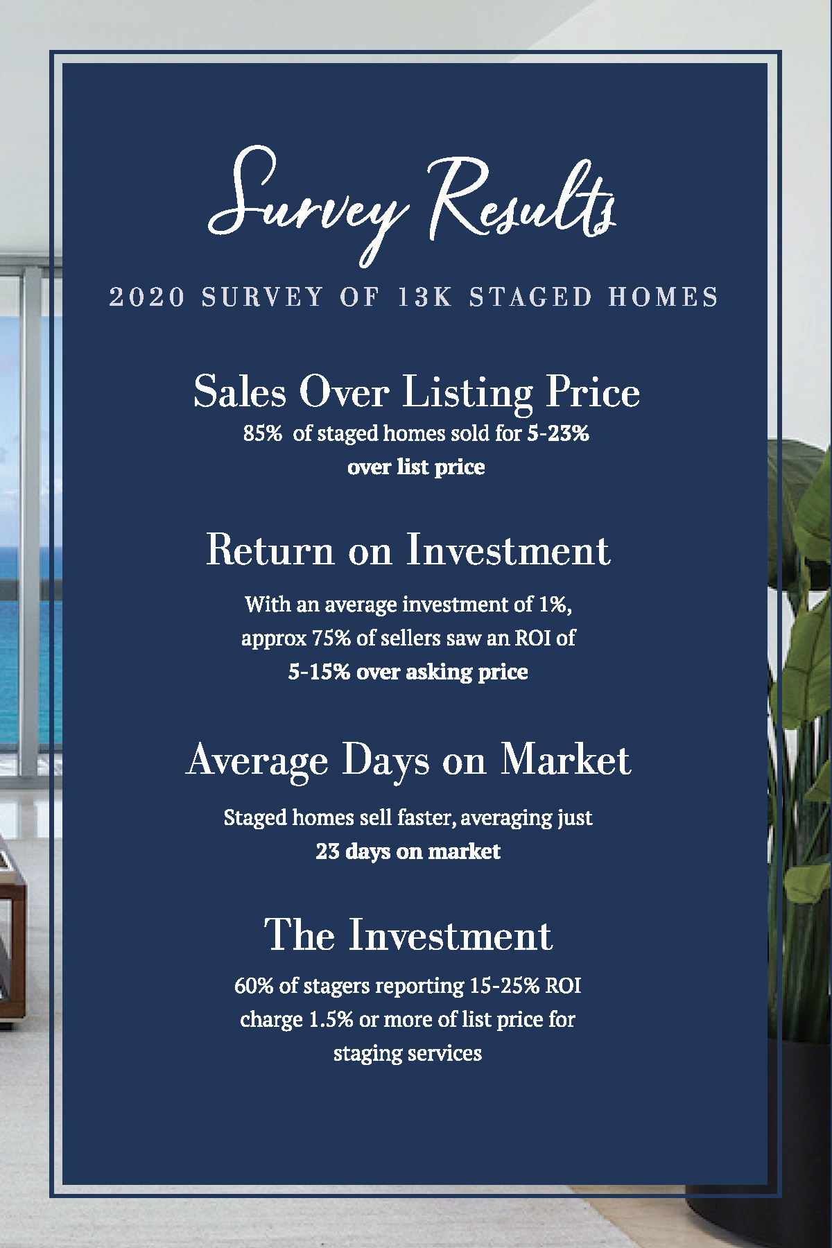 2020 Survey Results of 13K Staged Homes